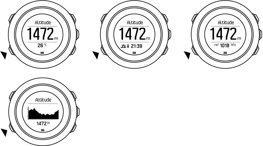 altimeter views 4329a9c2d81