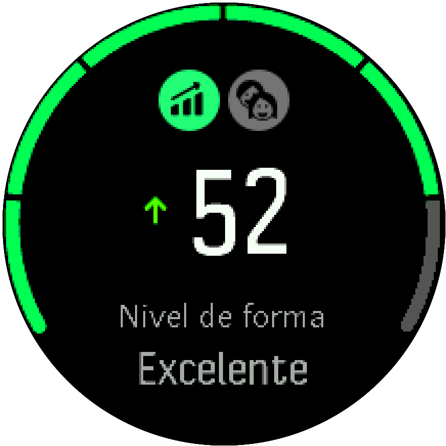 SF3 Fitness Level