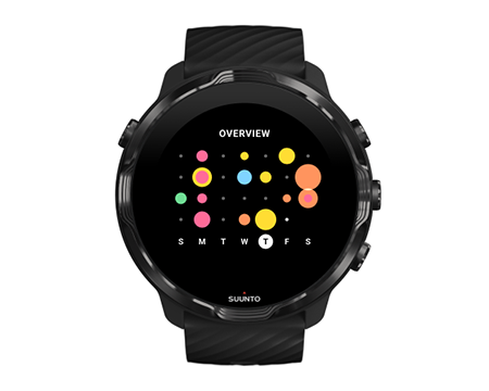 tiles-suunto-overview