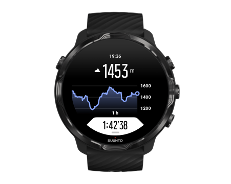 suunto-wear-app-altitude-graph