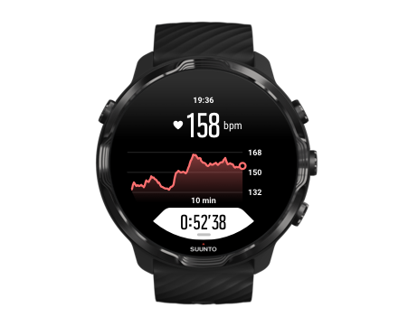 suunto-wear-app-heart-rate-graph