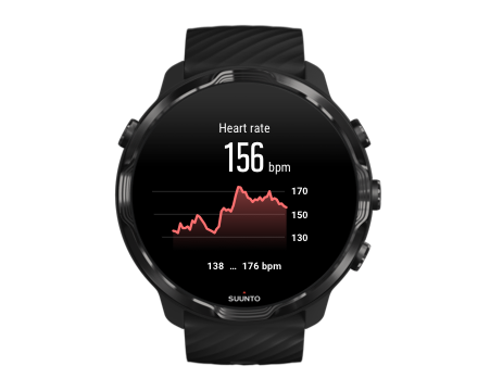 suunto-wear-app-summary-example