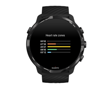 suunto-wear-app-summary-zones