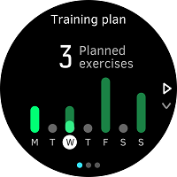 Training plan.
