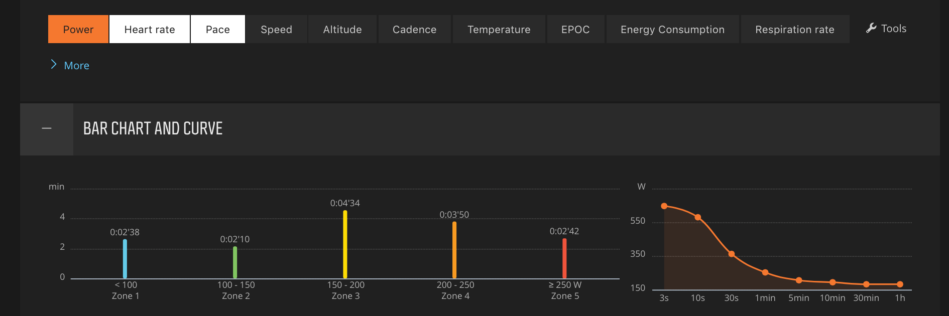 See pace and power zone stats in Suunto Movescount