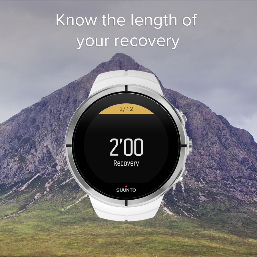 Know the length of your recovery