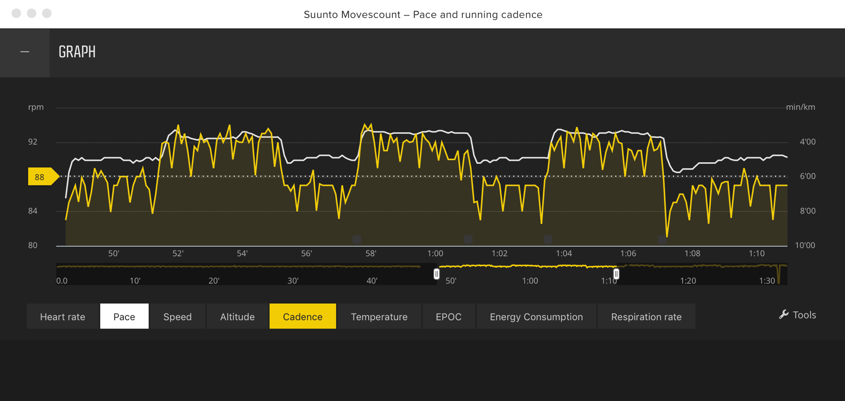 Running cadence analyses in Movescount