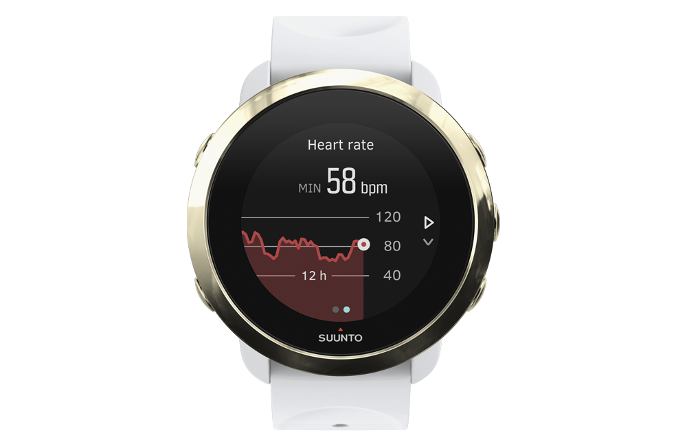 Daily heart rate trend on Suunto 3 Fitness