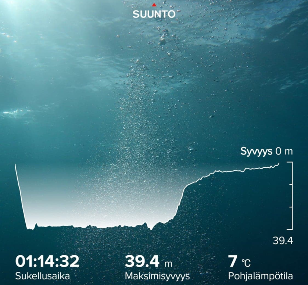 Pasi shared his dive profile from his Eon Steel paired with his Suunto App.