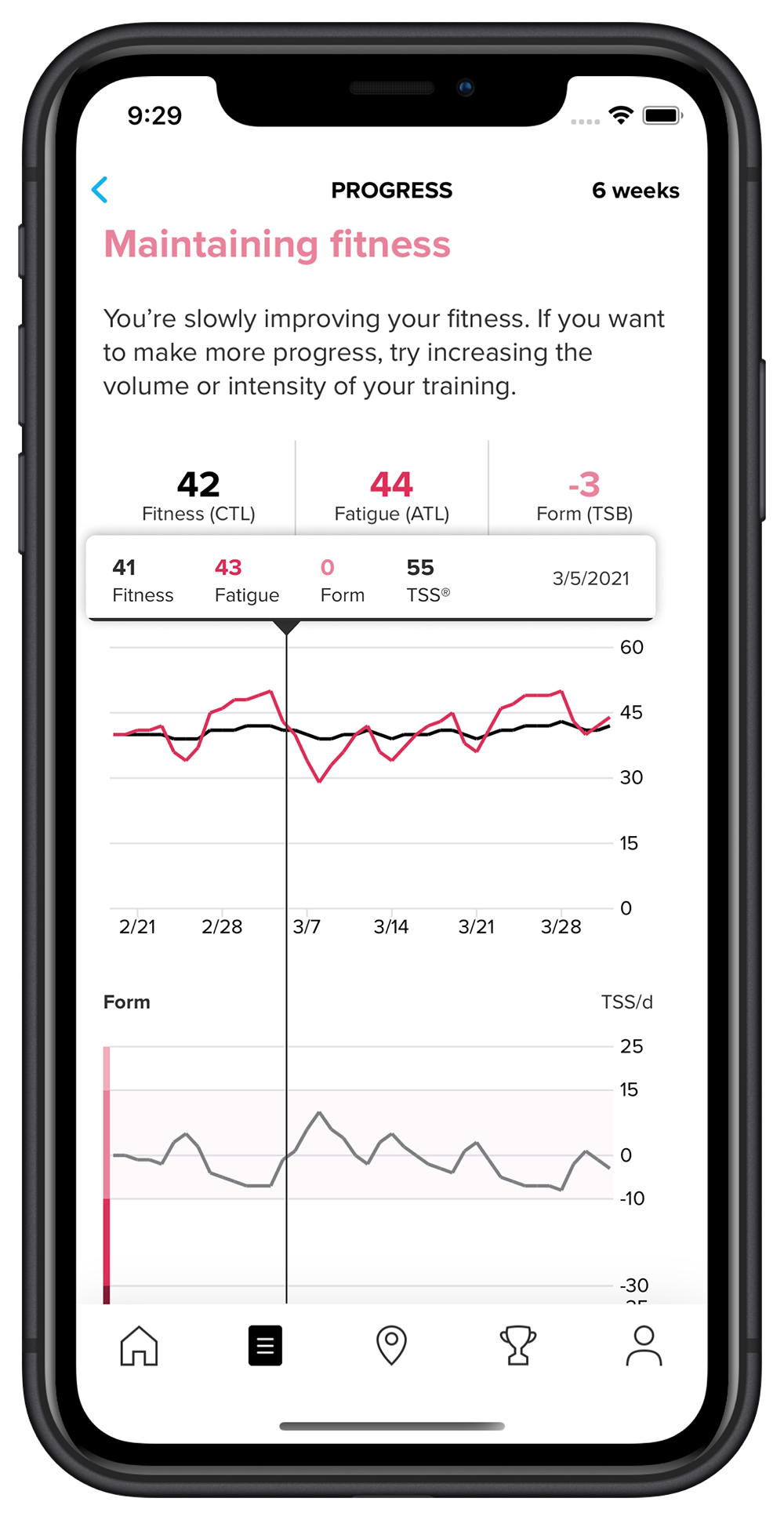 Follow you training load with the 'Progress' view in Suunto app.
