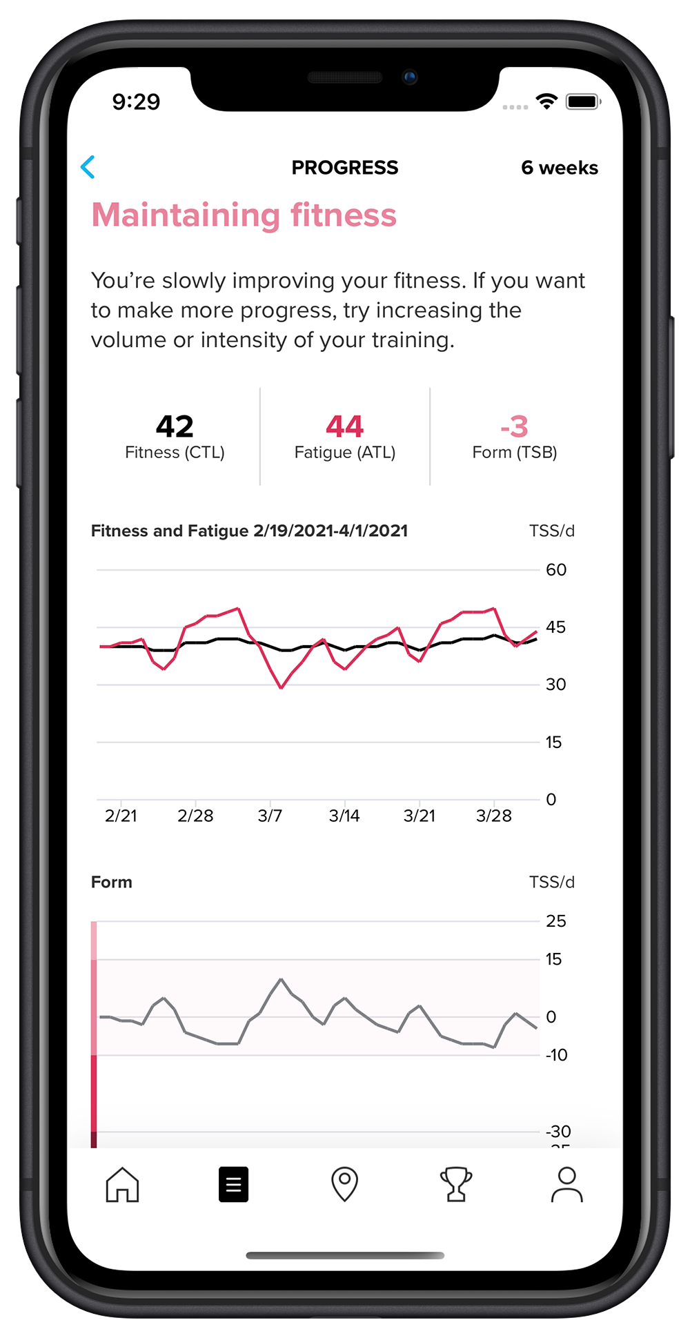 An example of typical training load graph for an active person in Suunto app